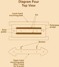 uncoupler article diagram 4